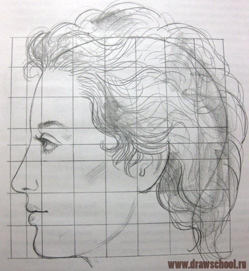 Портреты карандашом портреты