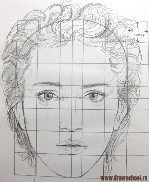 уроки рисования | Записи в